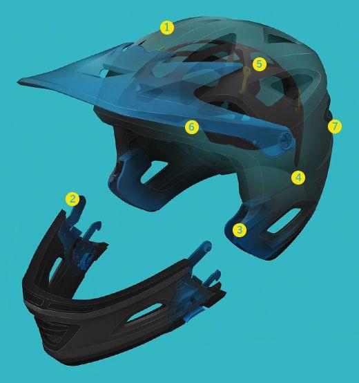 In 1998 Giro Created The First Mainstream Mountain Bike Helmet