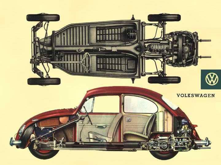 1964 Type I Sedan Factory Owners Manual Cutaway View