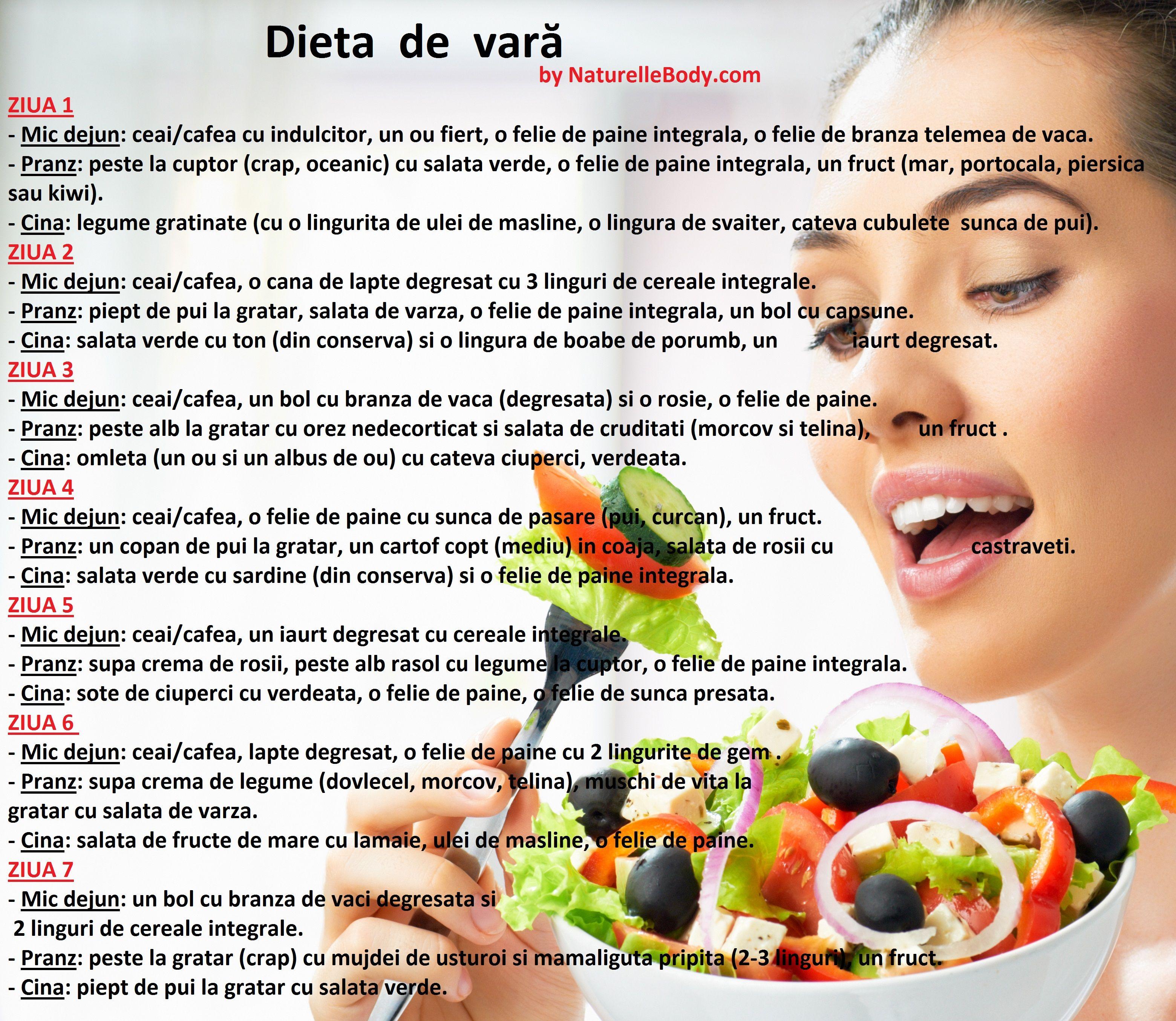 Dieta de vara expres: Meniul complet care te ajuta sa slabesti in timp-record! - bijuterieonline.ro