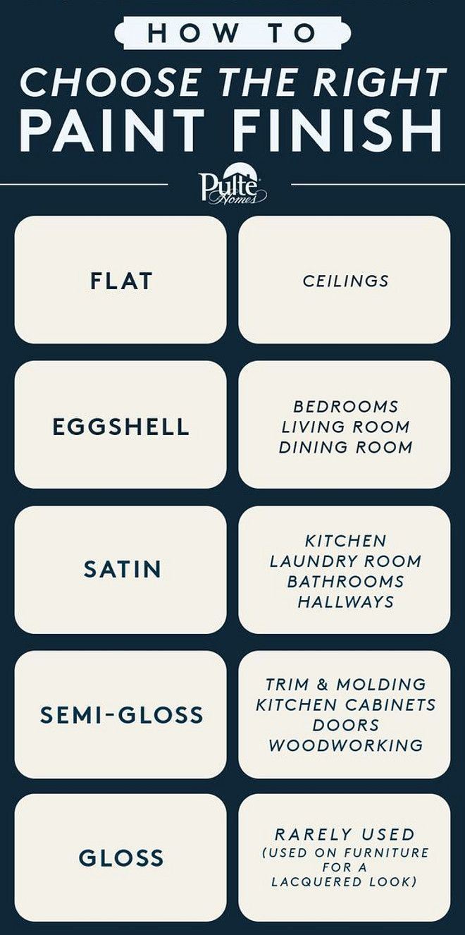 Salle à manger how to choose the right paint finish flat ceilings eggshell bedrooms living