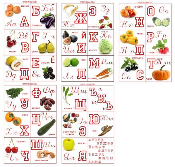 Карточки Алфавит Русские буквы Азбука фрукты и овощи в ...