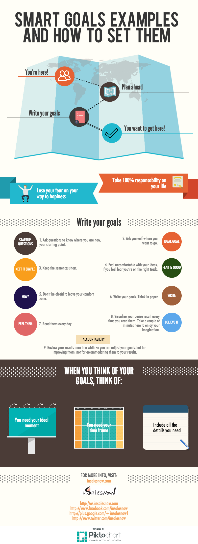 Smart Goals Example Infographic  Success    Smart