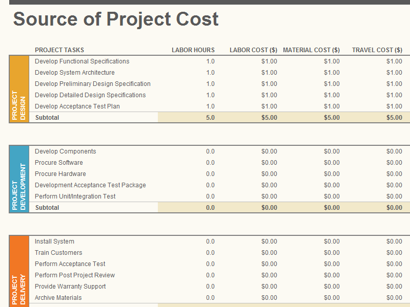 Project costs template excel event management courses for Project cost summary template