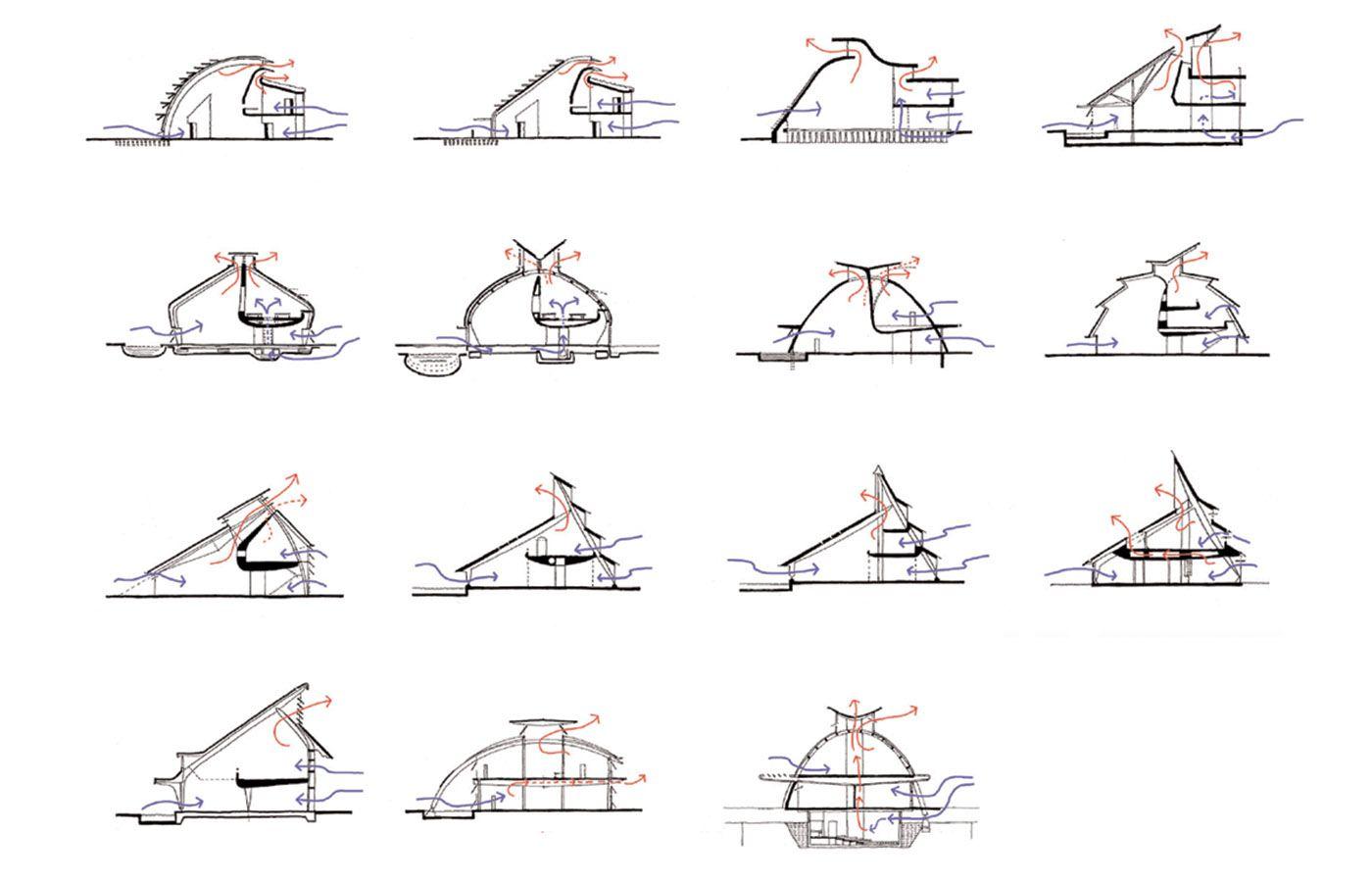 Pin By Kelli Kimura On Concept Diagrams