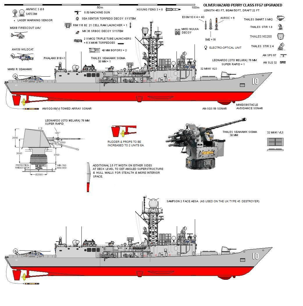 My ideas for modified and upgraded FFG7 Perry class frigates