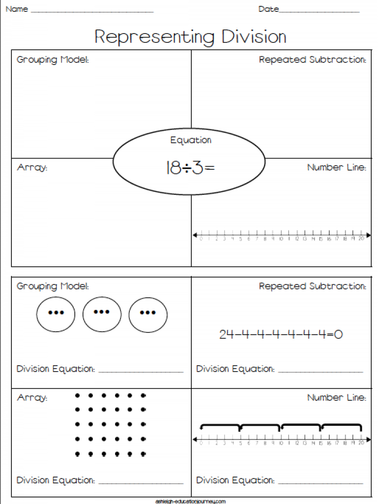 FREE printable where students practice representing division ...