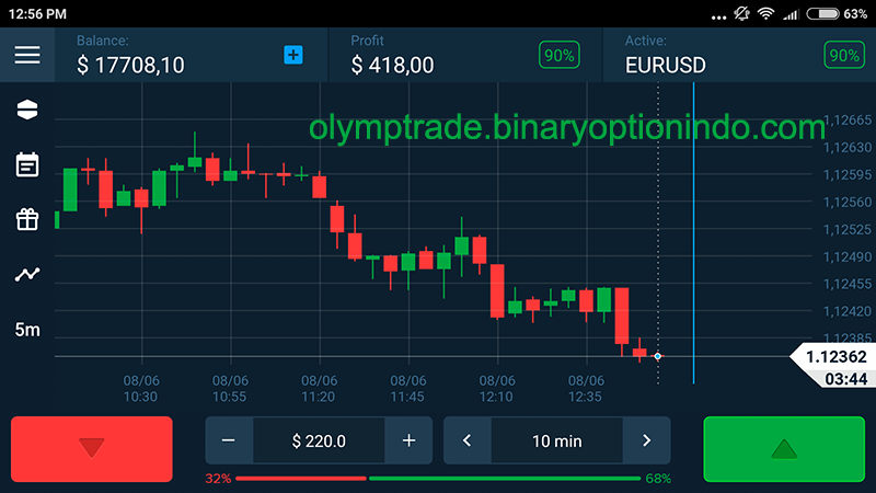 Dijital opsiyon ticareti