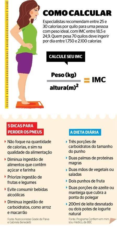 dieta del metabolismo 7 dias - ¿Qué es?