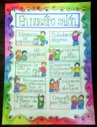 Cartel Para El Aula Hecho Por Mí Ideas De Colegio Carteleras Escolares Proyectos De Ciencia Para Niños
