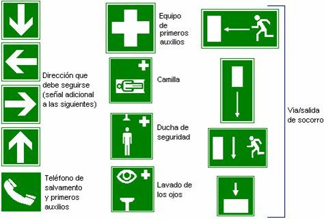 Pin on SEÑALES DE PREVENCION