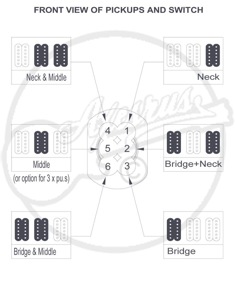 6 way toggle switch wiring 6 image wiring diagram nsf way 6 position toggle switch 3 humbuckers 3 vol 1 on 6 way toggle switch