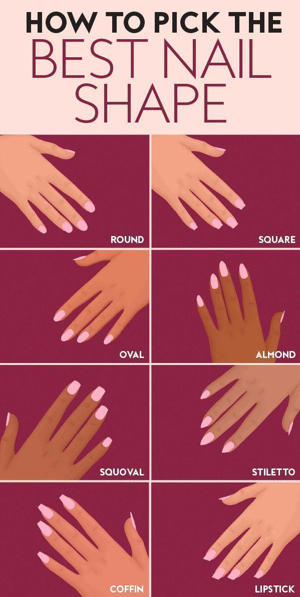 Popular Nail Shapes How To Pick A Nail Shape In 2020 Acrylic Nail Shapes Different Nail Shapes Nail Shapes