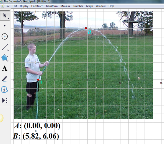 Have students take a picture of a real world quadratic, print the picture, lay it under a coordinate plane on a transparency and use the quadratic formula to solve. GSP Real World Quadratics