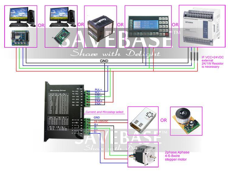 e3a445011d059aeb5aa07c1e7bf14016 cnc wiring diagram' recherche google cnc cut pinterest cnc wantai breakout board wiring diagram at honlapkeszites.co