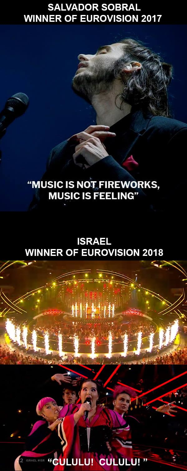 Everyday We Stray Further From God Eurovision Edition Eurovision Eurovision Song Contest Eurovision Songs Mayonnaise is the most controversial ice cream flavor: eurovision song contest eurovision songs