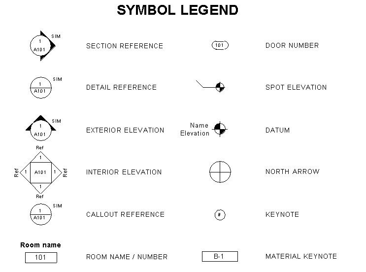 Floor Plan And Elevation Symbols : Pin by tayyaba sarwar on architecture