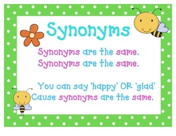 These synonyms and antonyms posters are a simple way to help