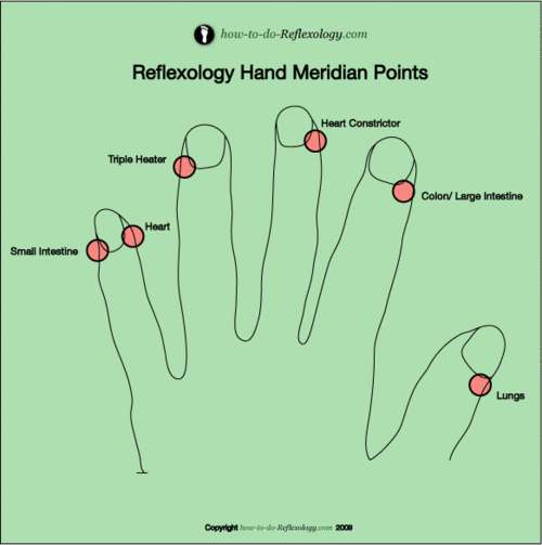 Hand Reflexology; simple easy to learn step by step instructions! ☻. ☻ ☺