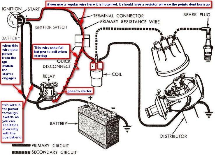 Ford Model A Coil Positive Side Wiring Diagram from i.pinimg.com