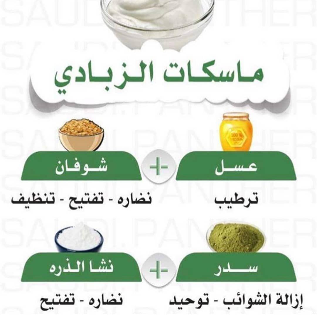 ماسكات الزبادي للبشرة Natural Skin Care Diy Beauty Skin Care Routine Skin Care Mask