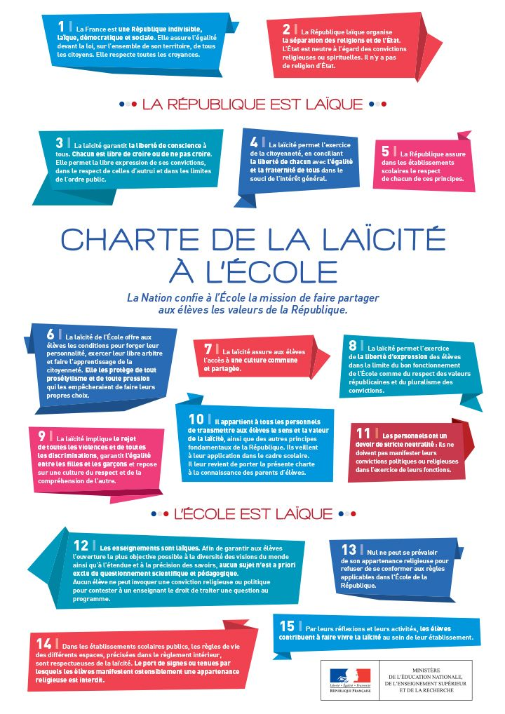 La Laicite A L Ecole Laicite Ecole Laicite Education Nationale