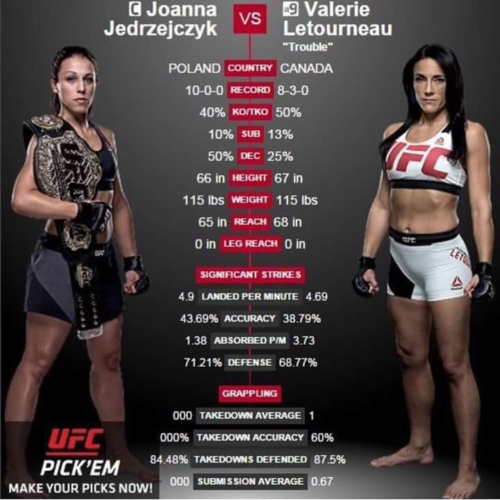 Ufc 193 Live Results Holms Vs Rousey Ufc Ufc News Ufc Fighters