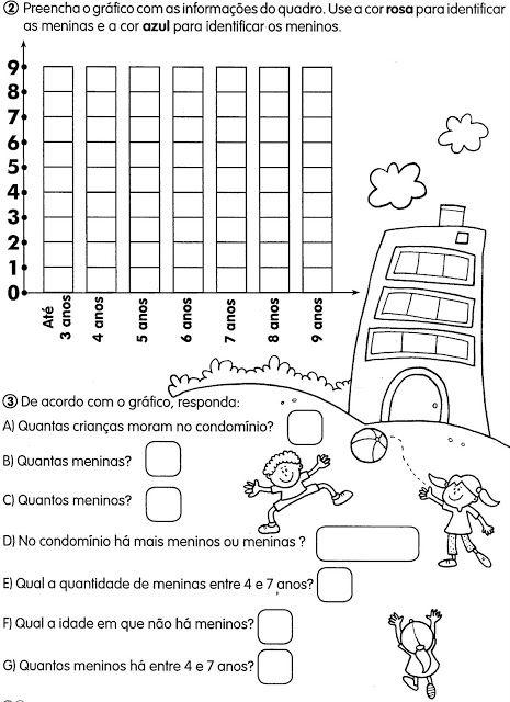 Graficos E Tabelas Com Imagens Tabelas E Graficos Atividades