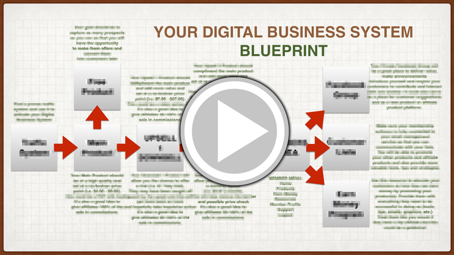 Check this 100 free digital information business blueprint http check this 100 free digital information business blueprint httprock malvernweather Gallery