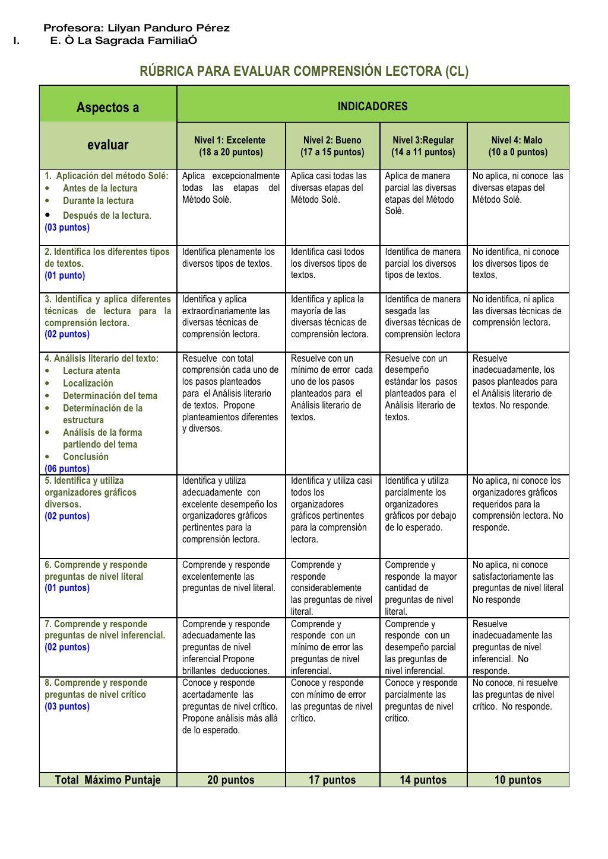 Rubrica Para Evaluar Comprensión Lectora 3er Módulo By