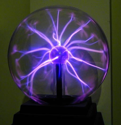 Pin En Esferas