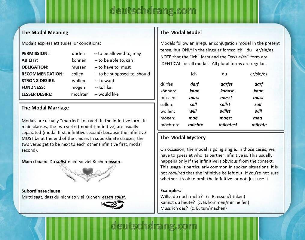German Grammar Visuals Simple And Memorable Grammar German Grammar Verb Worksheets Linking Verbs [ 798 x 1015 Pixel ]
