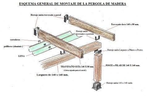Esquema de montaje de pergolas de madera pergolas for Choza de jardin de madera techo plano