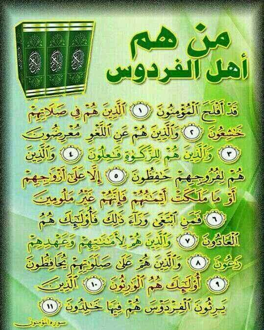 Pin By Slyn1s On صلي علي محمد Islamic Quotes Islam Allah