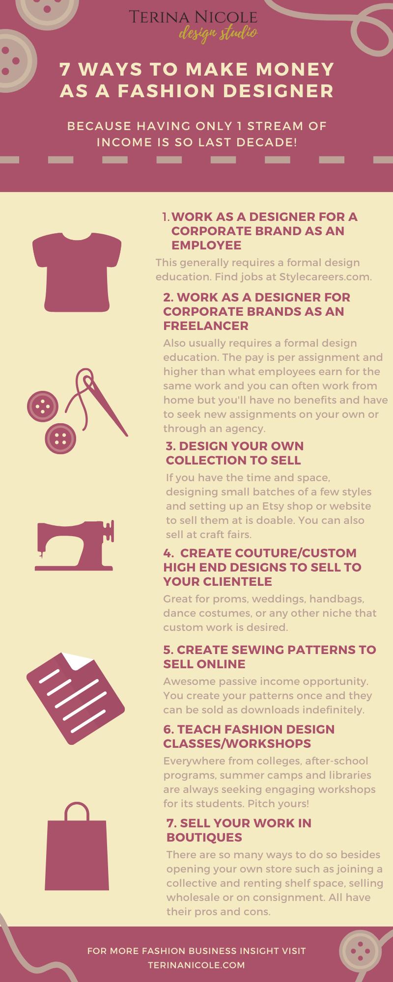 Pin On Creative Entrepreneurship