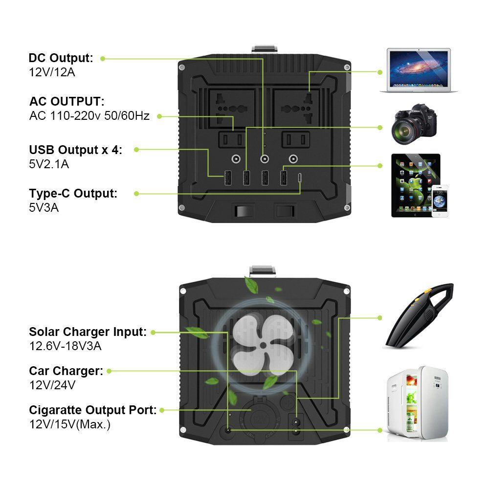 288wh 78000mah Portable Solar Generator Solar Solar Energy Panels Solar Technology