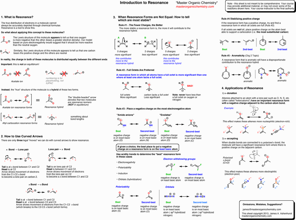 Org  Summary Sheets  Organic Chemistry Chemistry And School