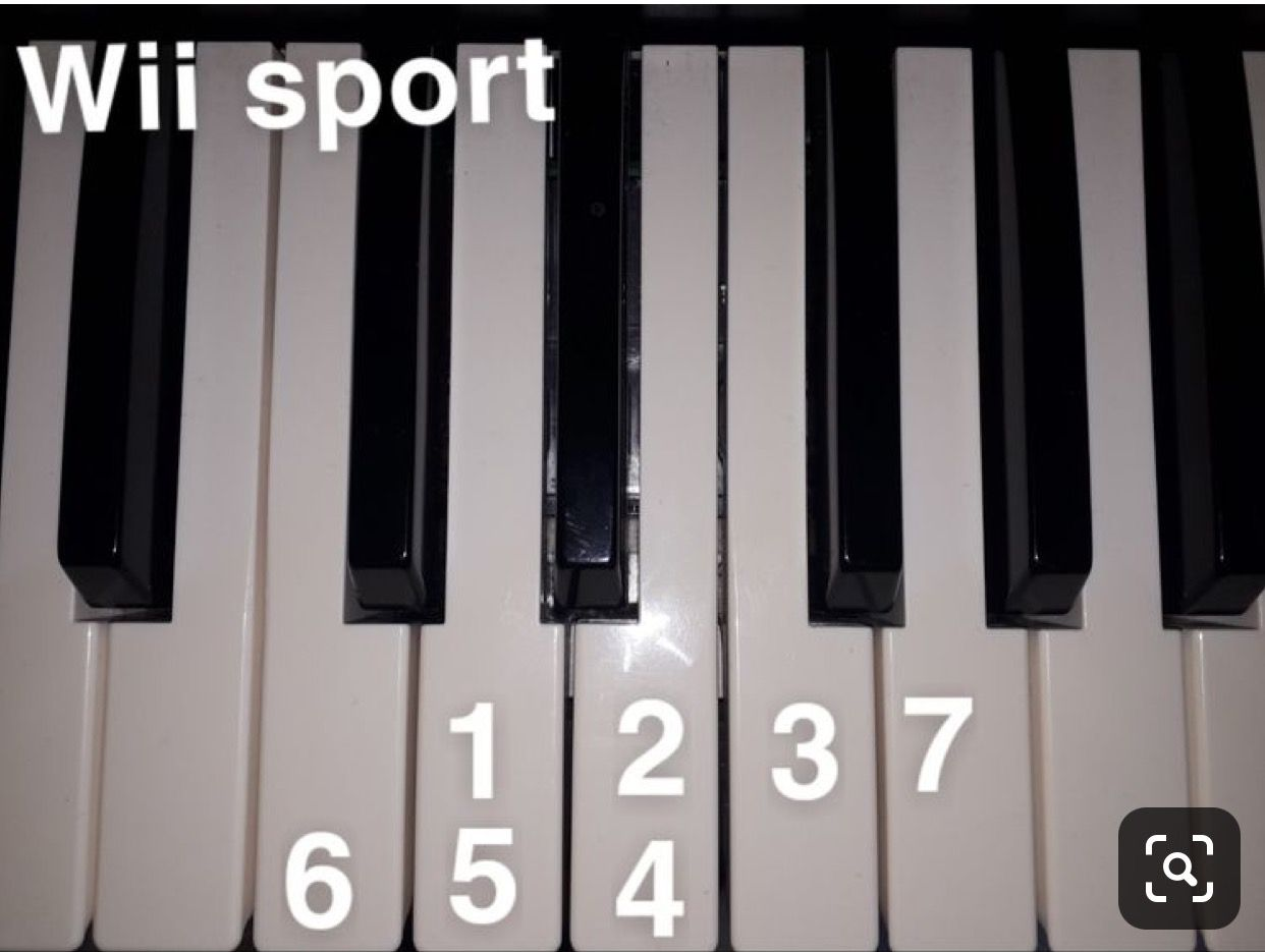 Pin By Lydia Storey On Diy Easy Piano Songs Piano Songs Music Chords