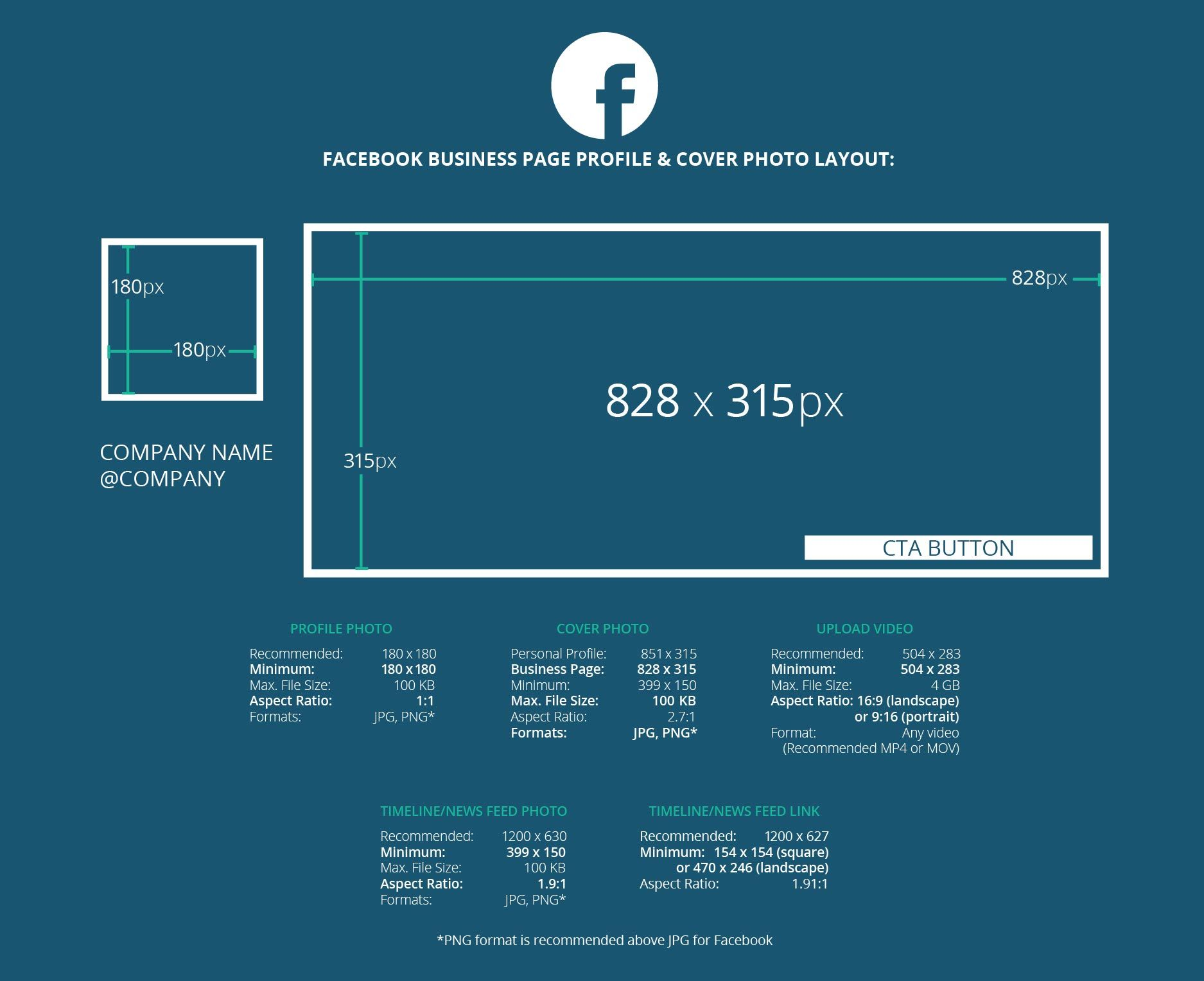 Facebook image dimensions | ASRD | Pinterest | Photos, Medium and ...