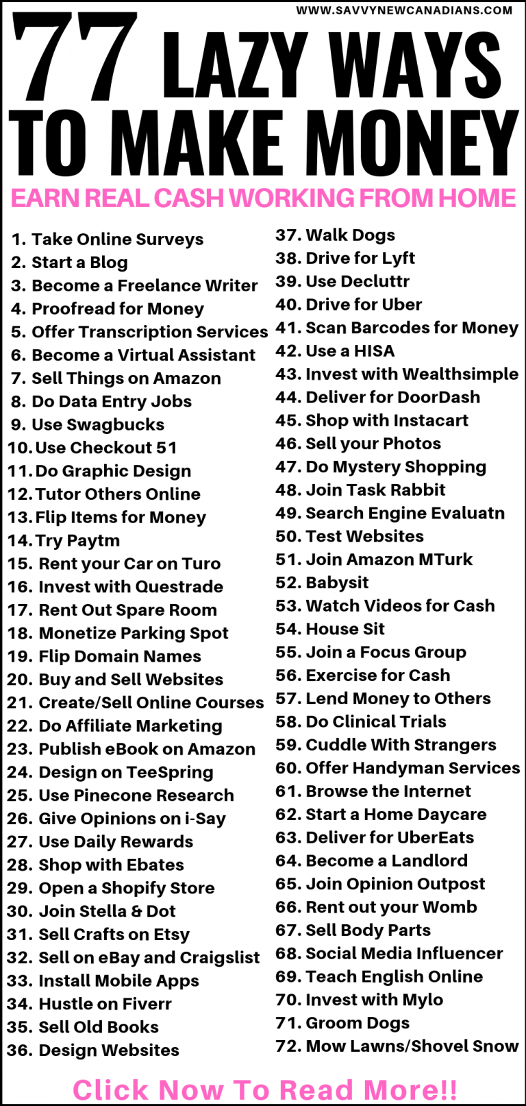 77 Best Ways To Make Money From Home And Online In Canada 2020