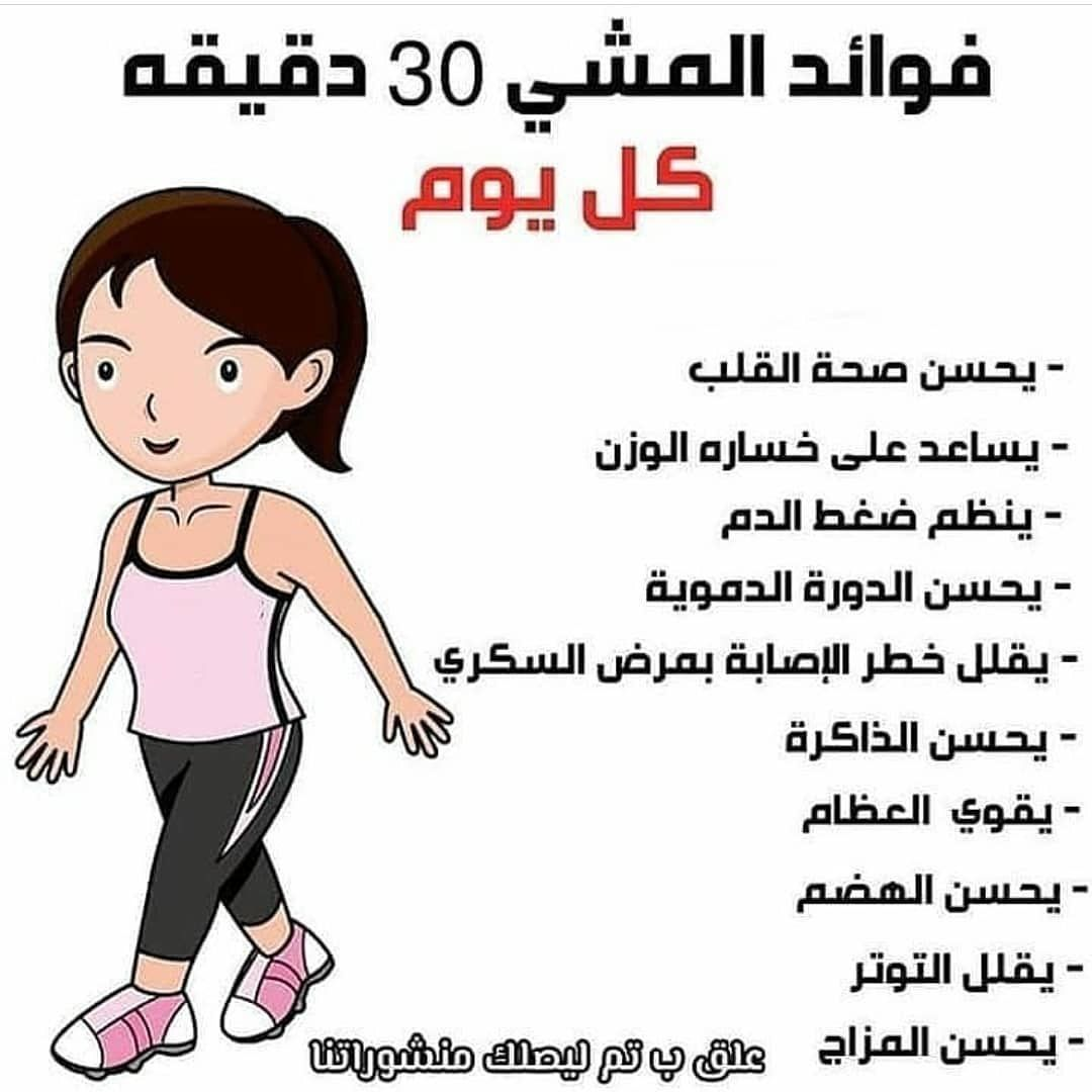 Pin By Lamia Gharbi On معلومات صحية Human Body Vocabulary Islamic Inspirational Quotes Full Body Gym Workout