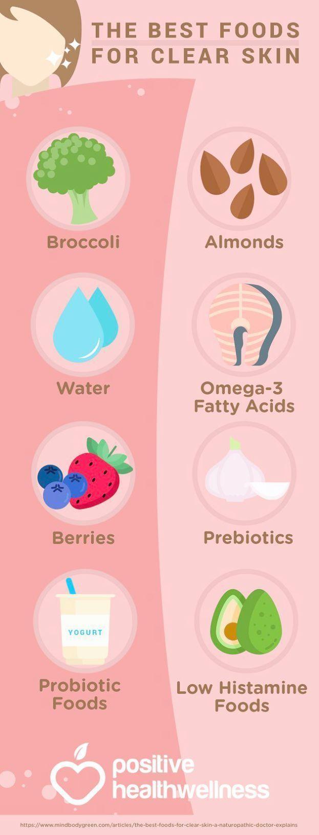 Pin By M A L I C I A On A F A I R E Foods For Clear Skin Clear Skin Diet Skin Food