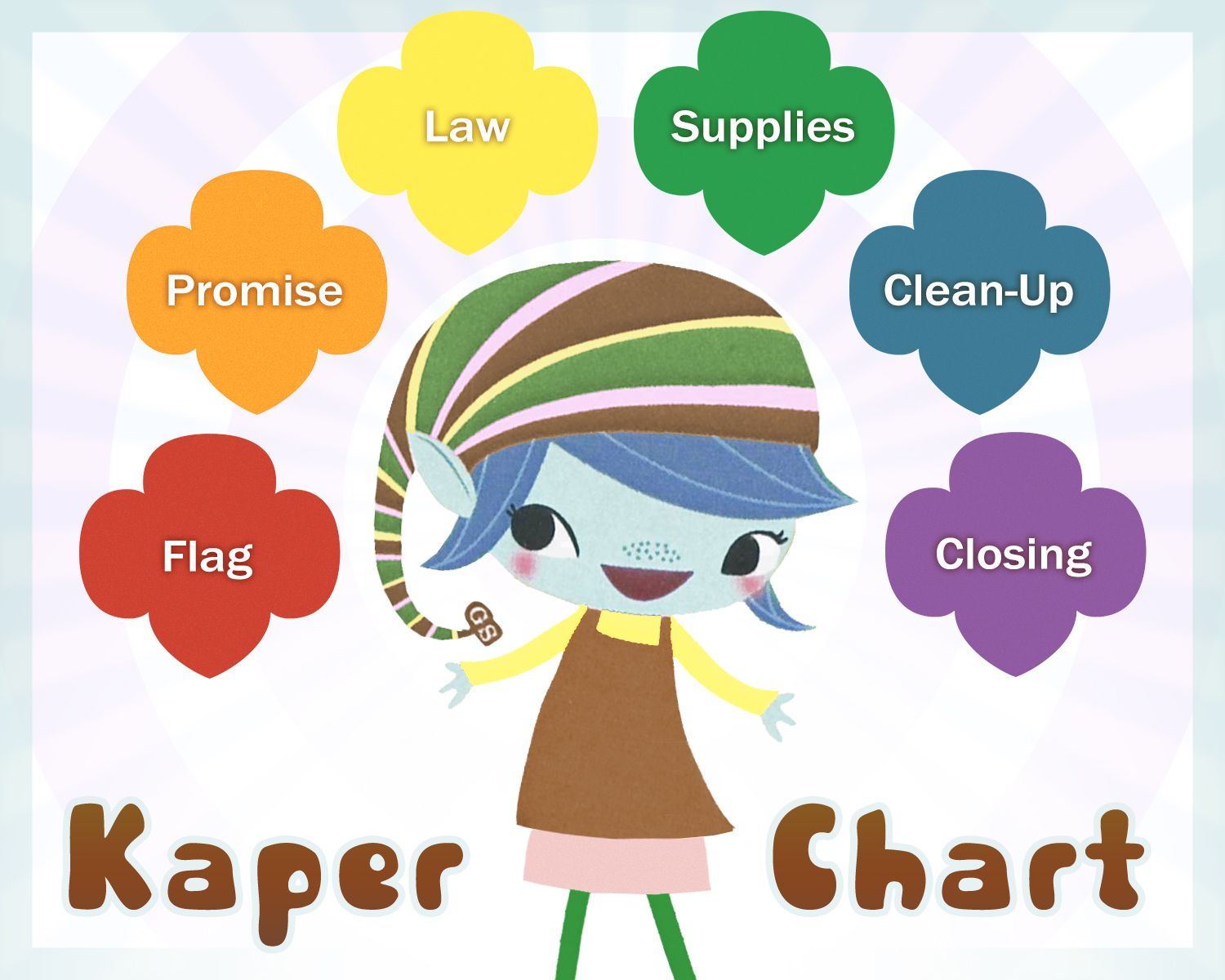 Kaper Chart For Brownie Scout Meetings When Girls Arrive For Meetings They Reach Into A Bag And Brownie Girl Scouts Girl Scout Brownies Meetings Girl Scouts