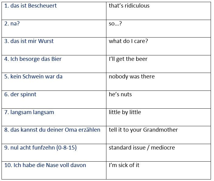 German essay writing phrases