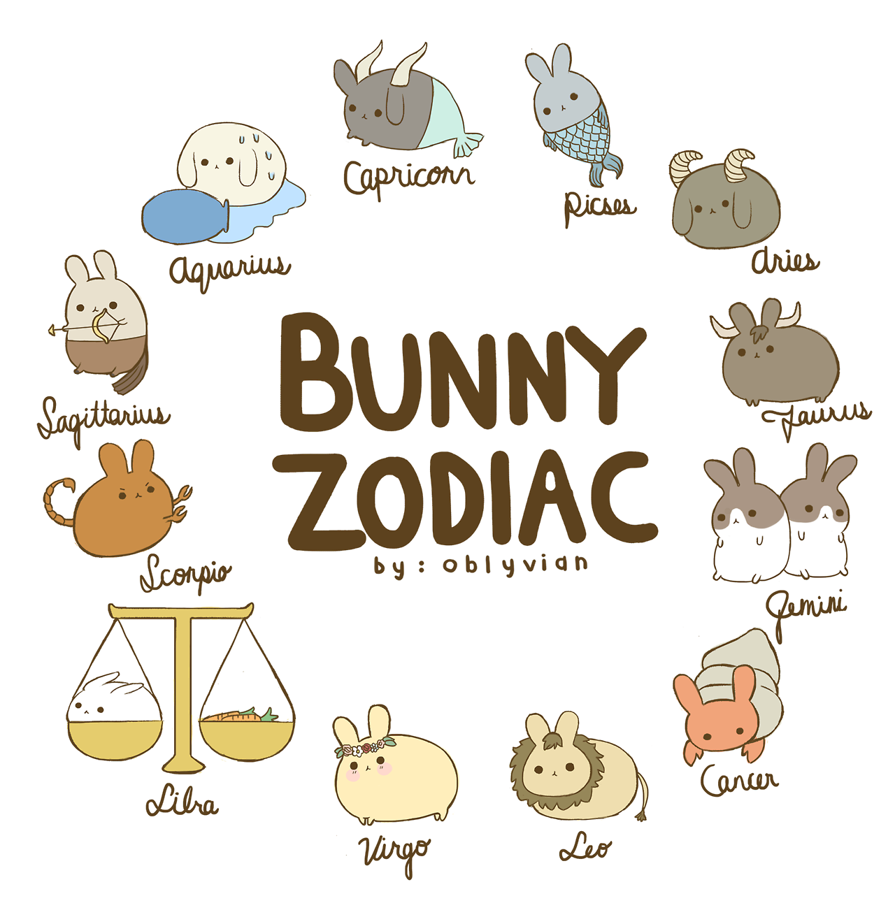 the bunny zodiac which one are you i m a scorpio bunny edit i put aquarius and capricorn. Black Bedroom Furniture Sets. Home Design Ideas