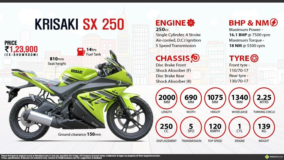 Quick Facts Krisaki Sx 250 Facts 5 Speed Transmission