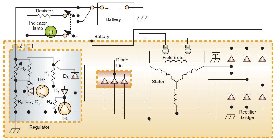 AC Generator Circuit Diagram with Internal Regulator