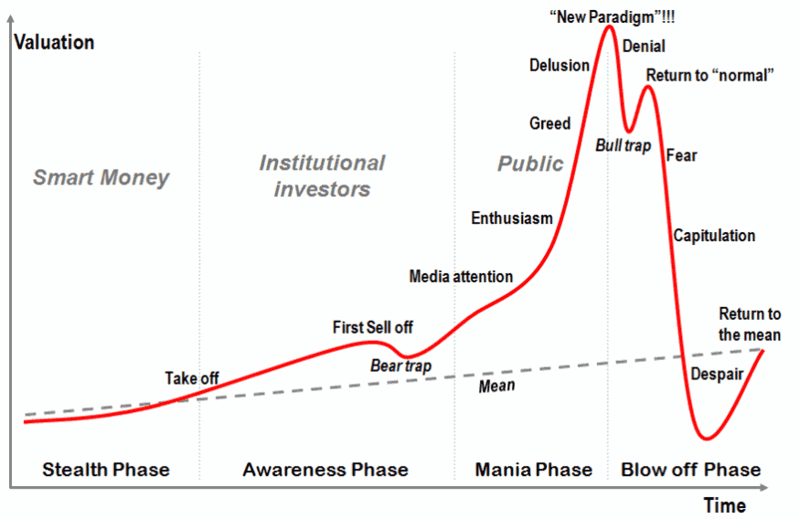 libra cryptocurrency chart