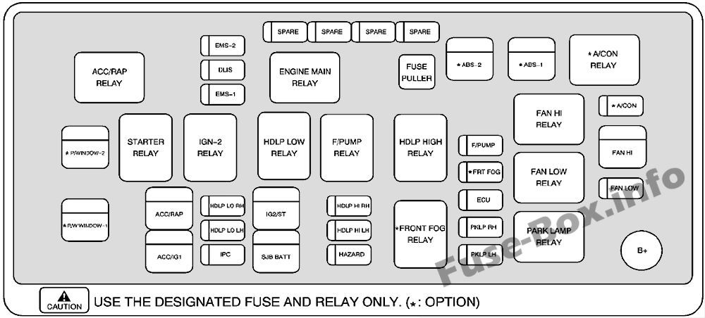 under-hood fuse box diagram: chevrolet aveo (2009, 2010, 2011)