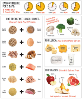 dash diet approved snacks