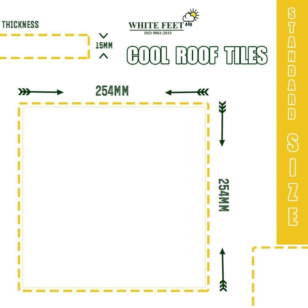 Cooling Roof Tiles In Chennai Cool Roof Roof Tiles Terrace Tiles